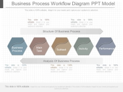 Business Process Workflow Diagram Ppt Model