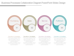 Business Processes Collaboration Diagram Powerpoint Slides Design