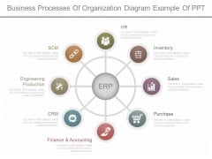 Business Processes Of Organization Diagram Example Of Ppt