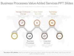 Business Processes Value Added Services Ppt Slides