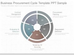 Business Procurement Cycle Template Ppt Sample