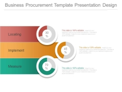 Business Procurement Template Presentation Design