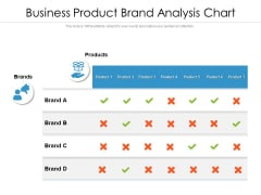 Business Product Brand Analysis Chart Ppt PowerPoint Presentation File Templates PDF