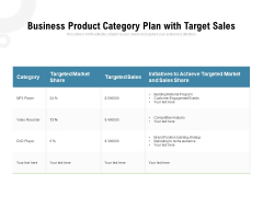 Business Product Category Plan With Target Sales Ppt PowerPoint Presentation Gallery Samples PDF
