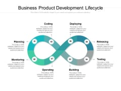 Business Product Development Lifecycle Ppt PowerPoint Presentation Show Graphics Pictures
