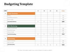 Business Product Development Plan Budgeting Template Ppt Icon Layout Ideas PDF