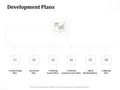 Business Product Development Plan Development Plans Ppt Professional Sample PDF