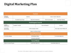 Business Product Development Plan Digital Marketing Plan Ppt Infographic Template Design Templates PDF