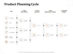 Business Product Development Plan Product Planning Cycle Ppt Portfolio Topics PDF