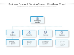Business Product Division System Workflow Chart Ppt PowerPoint Presentation Gallery Smartart PDF