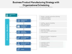 Business Product Manufacturing Strategy With Organizational Scheduling Ppt PowerPoint Presentation File Guidelines PDF
