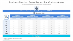 Business Product Sales Report For Various Areas Ppt PowerPoint Presentation Show Example PDF