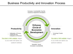 Business Productivity And Innovation Process Ppt PowerPoint Presentation Infographic Template Graphics Template PDF