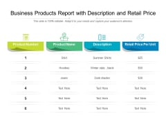 Business Products Report With Description And Retail Price Ppt PowerPoint Presentation File Templates PDF