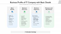 Business Profile Of It Company With Basic Details Ppt PowerPoint Presentation Styles Template PDF