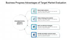 Business Progress Advantages Of Target Market Evaluation Ppt PowerPoint Presentation File Background Image PDF