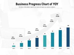 Business Progress Chart Of YOY Ppt PowerPoint Presentation Inspiration Skills PDF