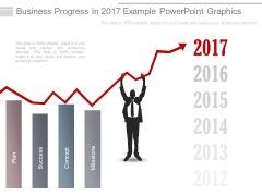 Business Progress In 2017 Example Powerpoint Graphics