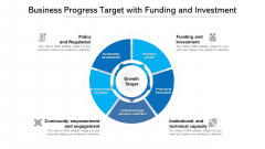 Business Progress Target With Funding And Investment Ppt PowerPoint Presentation File Layouts PDF