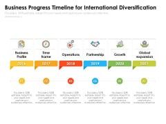 Business Progress Timeline For International Diversification Ppt PowerPoint Presentation Gallery Infographic Template PDF