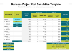 Business Project Cost Calculation Template Ppt PowerPoint Presentation Icon Designs PDF