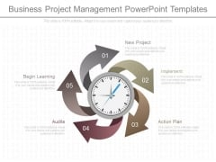 Business Project Management Powerpoint Templates