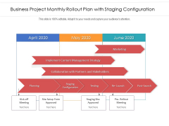 Business Project Monthly Rollout Plan With Staging Configuration Ppt PowerPoint Presentation Pictures Portrait PDF