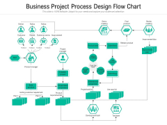 Business Project Process Design Flow Chart Ppt PowerPoint Presentation Styles Master Slide PDF