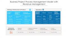 Business Project Process Management Model With Revenue Management Ppt PowerPoint Presentation Outline Gridlines PDF