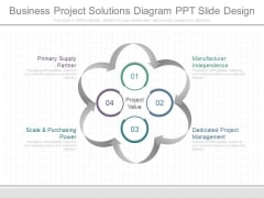 Business Project Solutions Diagram Ppt Slide Design