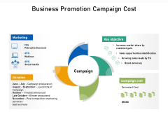 Business Promotion Campaign Cost Ppt PowerPoint Presentation File Slide PDF