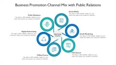 Business Promotion Channel Mix With Public Relations Ppt Infographics Shapes PDF