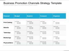 Business Promotion Channels Strategy Template Ppt PowerPoint Presentation Gallery Infographic Template PDF