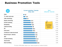 Business Promotion Tools Ppt PowerPoint Presentation Styles Layout