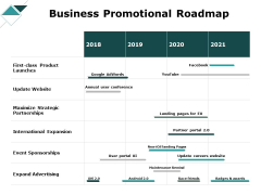 Business Promotional Roadmap Ppt PowerPoint Presentation Gallery Graphics