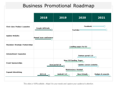 Business Promotional Roadmap Ppt Powerpoint Presentation Pictures Background Images
