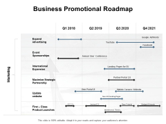 Business Promotional Roadmap Ppt PowerPoint Presentation Show Graphics Template