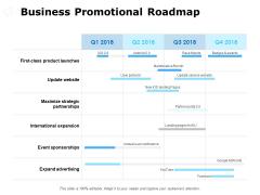 Business Promotional Roadmap Ppt PowerPoint Presentation Slides Microsoft