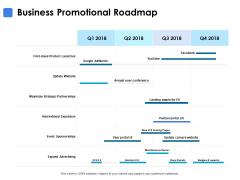 Business Promotional Roadmap Ppt PowerPoint Presentation Slides Outline