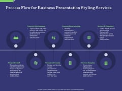 Business Proposal Process Flow For Business Presentation Styling Services Ppt Layouts Format Ideas PDF