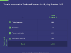 Business Proposal Your Investment For Business Presentation Styling Services Diagrams PDF