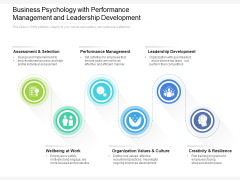 Business Psychology With Performance Management And Leadership Development Ppt PowerPoint Presentation File Format PDF