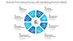 Business Purchasing Process With Identifying Business Needs Ppt PowerPoint Presentation Gallery Design Inspiration PDF