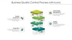 Business Quality Control Process With Icons Ppt Styles Good PDF