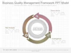Business Quality Management Framework Ppt Model