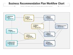 Business Recommendation Plan Workflow Chart Ppt PowerPoint Presentation Styles Smartart PDF