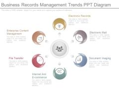 Business Records Management Trends Ppt Diagram