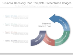 Business Recovery Plan Template Presentation Images