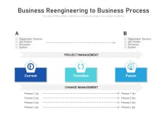 Business Reengineering To Business Process Ppt PowerPoint Presentation Icon Infographic Template PDF