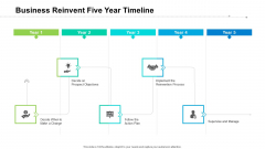 Business Reinvent Five Year Timeline Background
